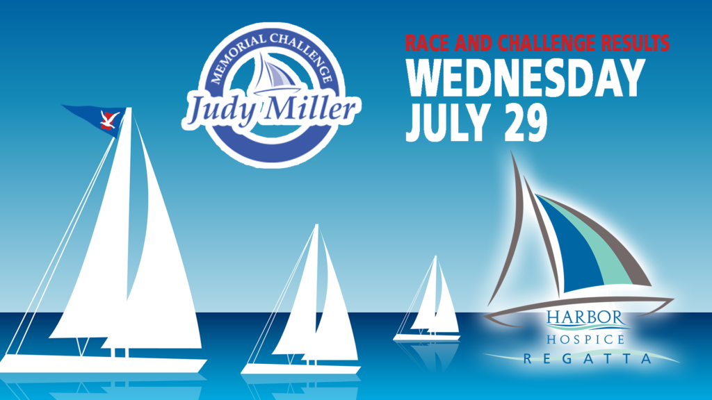 Event Header REGATTA 1024x576 - 13th Annual Regatta Race and Skipper-to-Skipper Challenge - benefiting life-changing palliative care