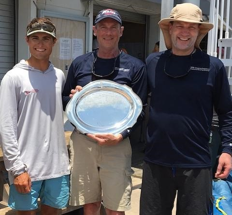 NHRA 2019 Champion - National Hospice Regatta Championship