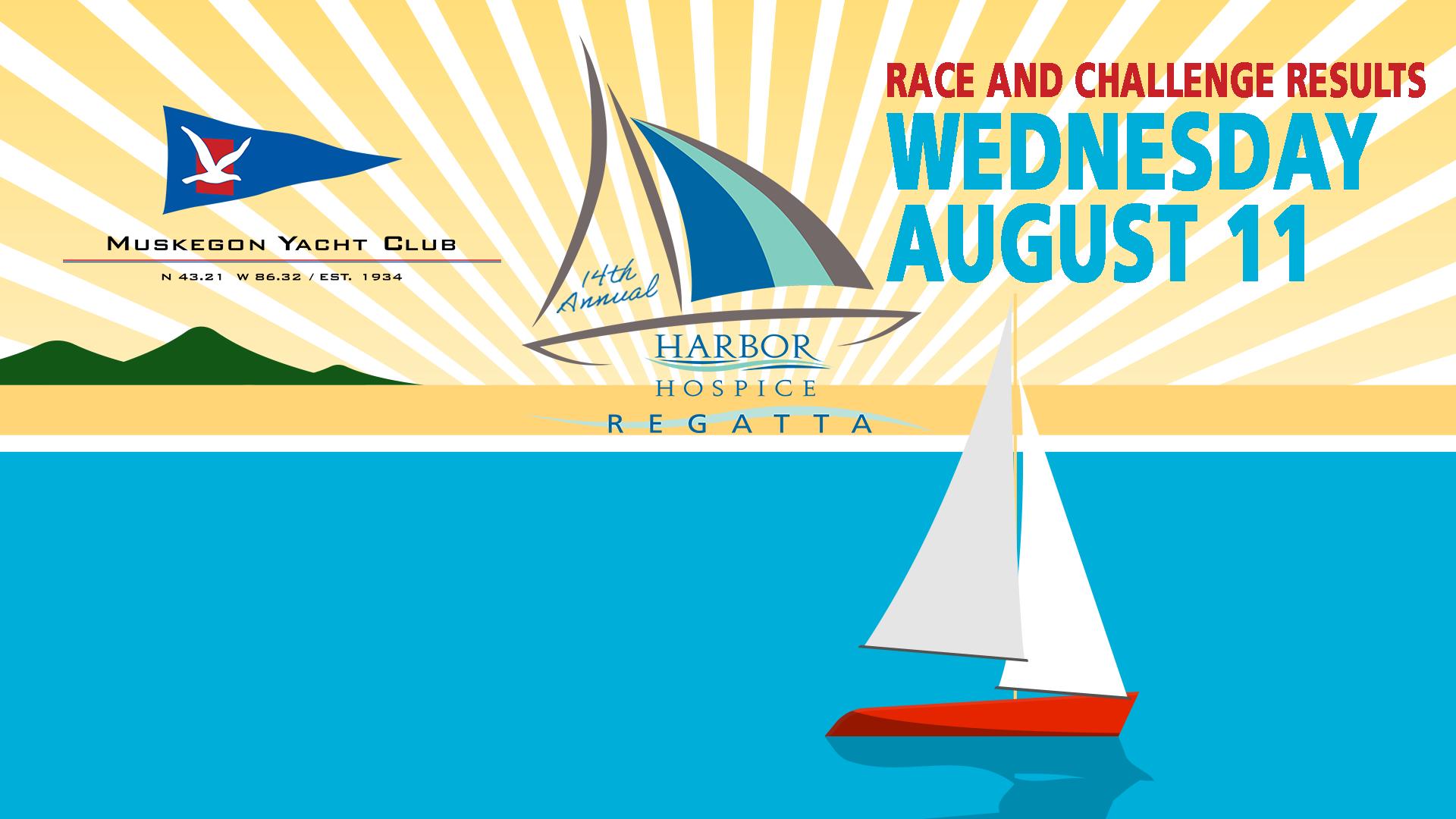Event Header REGATTA - 14th Annual Regatta Race and Skipper-to-Skipper Challenge - benefiting the Harbor Hospice Foundation